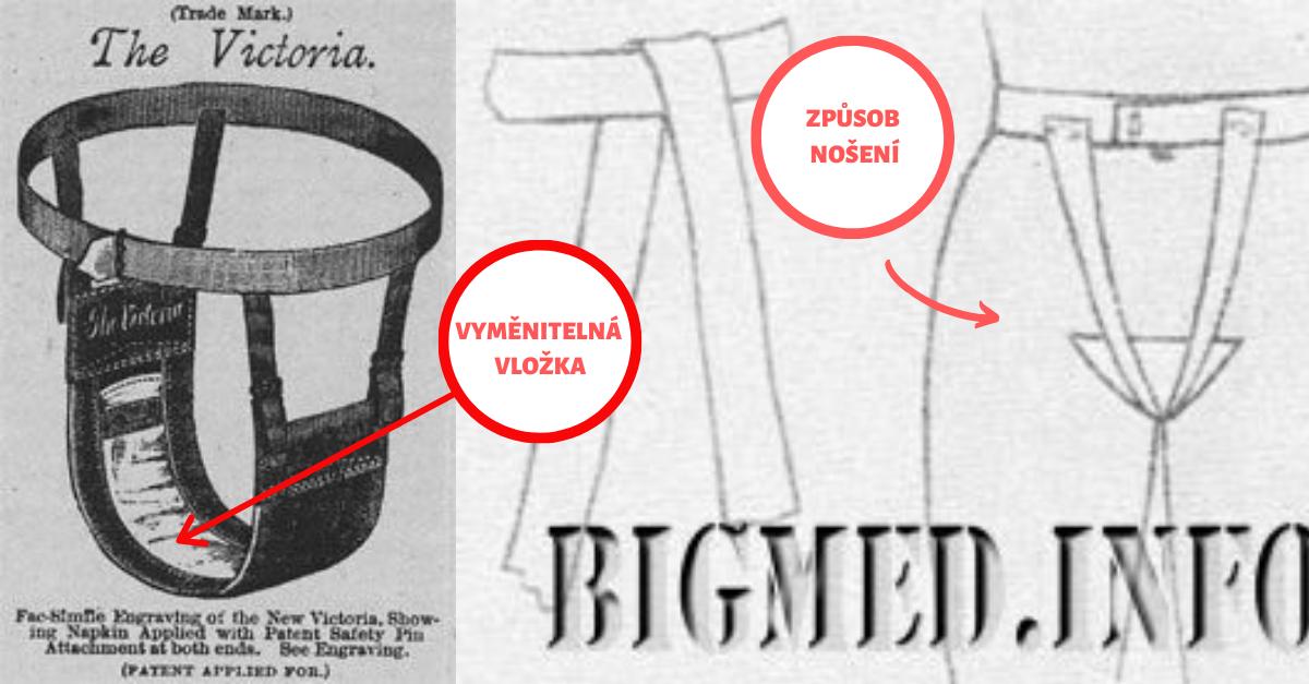 menstruace za viktoriánské doby